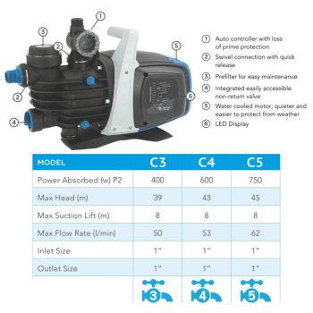 ClayTech C Series Pumps