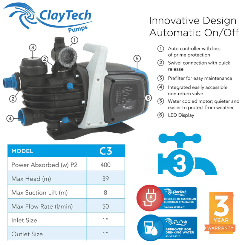 ClayTech C-Series C3 Pump