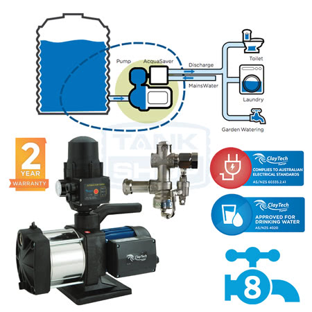ClayTech CMS5A Pump & Rainwater Management System