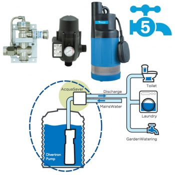 ClayTech CMS8A In-Tank Pump