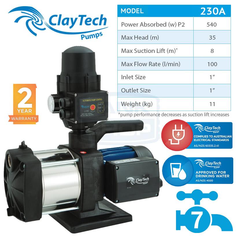 ClayTech Inox 230A Pump