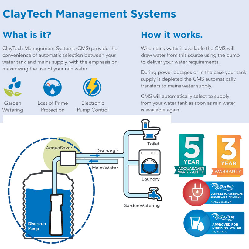ClayTech Management System (In-Tank)