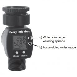 Hose Meter Display