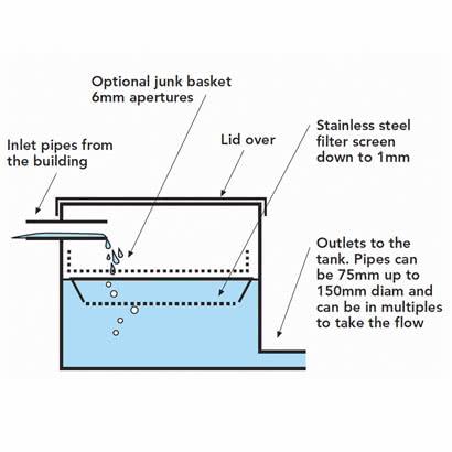 Filter Pit Diagram