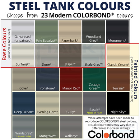Kingspan Steel Tank Colours