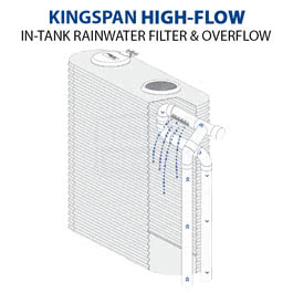 Kingspan High-Flow Filter System