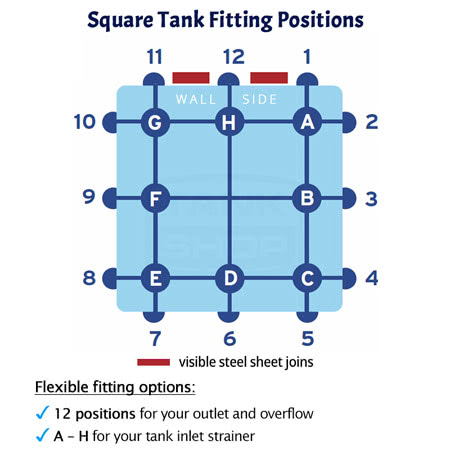 Square Aquaplate Tank Fitting Positions