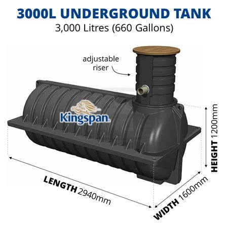 Kingspan 3000L Underground Tank