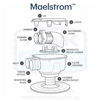 Rain Harvesting Maelstrom Filter Key Componenets