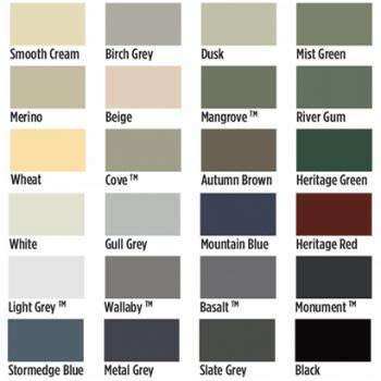Tank Colours (Q Tank)